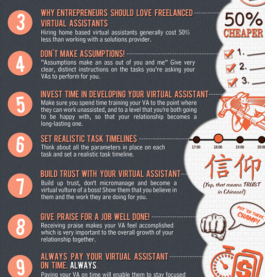 Virtual Assistant Infographic